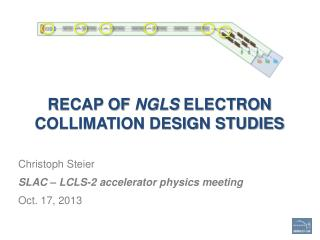 Recap  of  NGLS ElECTRON Collimation Design Studies