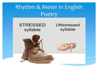 Rhythm & Meter in English Poetry