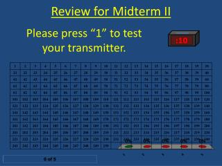 Please press �1� to test your transmitter.