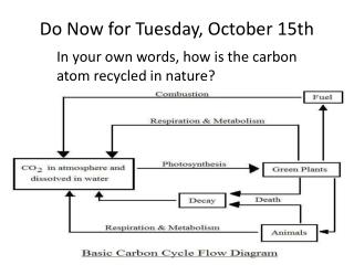 Do Now for Tuesday, October 15th