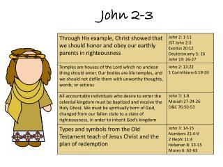 John 2-3