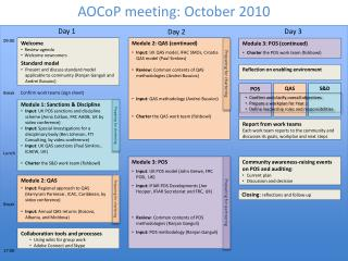AOCoP  meeting: October 2010
