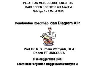 Pembuatan  Roadmap  dan Diagram  Alir