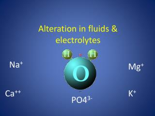 Alteration in fluids & electrolytes