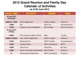 2012 Grand Reunion and Family Day   Calendar of Activities as of 06 June 2012