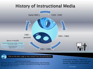 History of Instructional Media