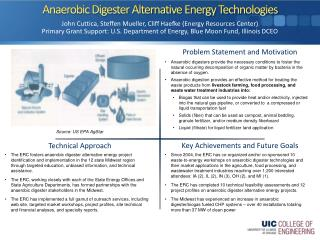 Anaerobic Digester Alternative Energy Technologies