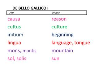 De Bello  Gallico  I