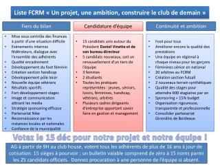 Liste FCRM «Un projet, une ambition, construire le club de demain»