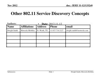 Other 802.11 Service Discovery Concepts
