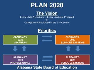 PLAN 2020