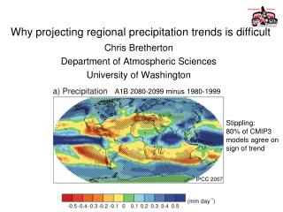 Why projecting regional precipitation trends is difficult