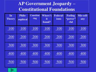 AP Government Jeopardy – Constitutional Foundations