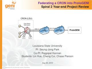 Federating a CRON into  ProtoGENI Spiral 2 Year-end Project Review