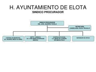 H . AYUNTAMIENTO DE ELOTA SINDICO PROCURADOR