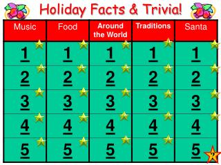 Holiday Facts & Trivia!