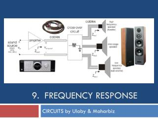9.  Frequency Response