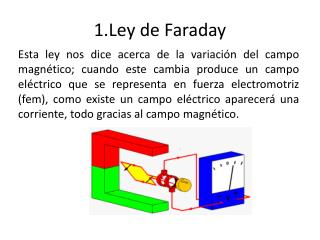 1.Ley de Faraday
