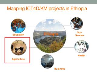 Mapping ICT4D/KM projects in Ethiopia