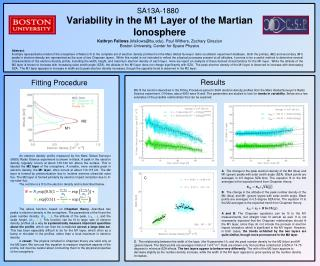 Variability in the M1 Layer of the Martian Ionosphere