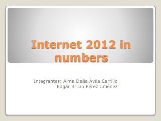 Internet 2012 in numbers