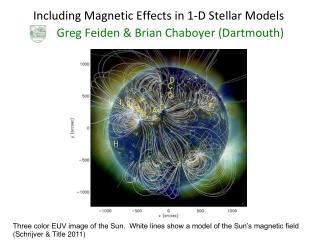 Including Magnetic Effects in 1-D Stellar Models Greg  Feiden  & Brian  Chaboyer (Dartmouth)