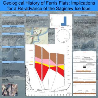 Geological History of Ferris Flats: Implications for a Re-advance of the Saginaw Ice lobe