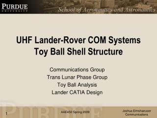UHF Lander-Rover COM Systems Toy Ball Shell Structure