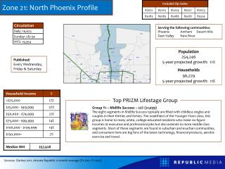 Zone 21: North Phoenix Profile