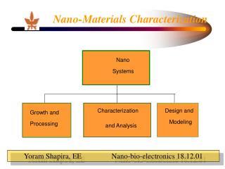 Nano-Materials Characterization
