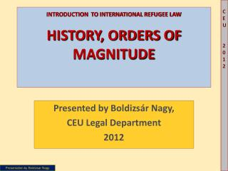 INTRODUCTION  TO INTERNATIONAL REFUGEE LAW HISTORY, ORDERS OF MAGNITUDE