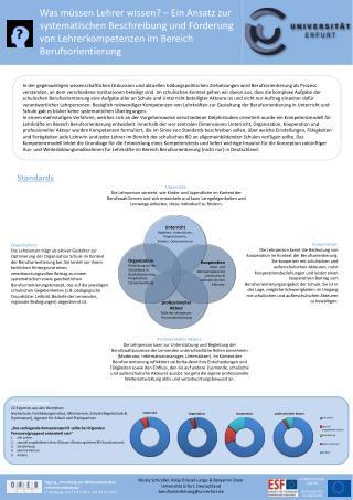 Unterricht Begleiten, Unterstützen, Diagnostizieren, Fördern, Dokumentieren