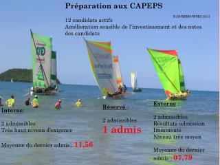 Préparation aux CAPEPS 12 candidats actifs Amélioration sensible de l'investissement et des notes