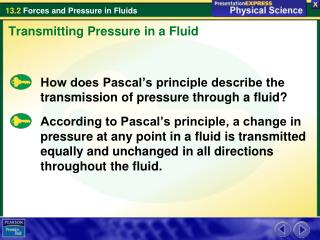 How does Pascal's principle describe the transmission of pressure through a fluid?