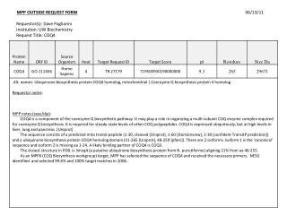 MPP OUTSIDE  REQUEST FORM 06/13/11 Requestor(s ): Dave  Pagliarini Institution: UW Biochemistry