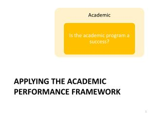 Applying the Academic Performance Framework