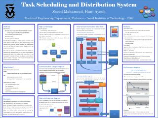 Task Scheduling  and  Distribution System Saeed Mahameed , Hani  Ayoub