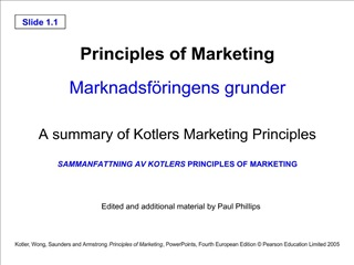 Principles of Marketing Marknadsf