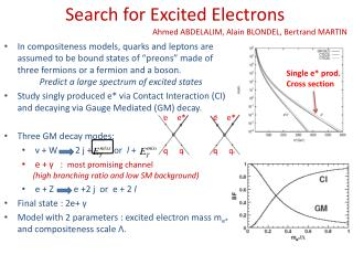 Search for Excited Electrons