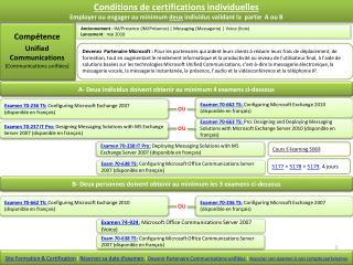 Compétence Unified Communications (Communications unifiées)