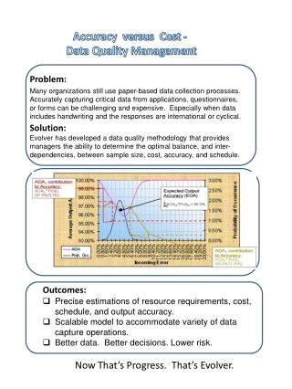 Accuracy   v ersus  Cost -  Data Quality Management