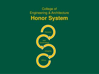 College of  Engineering & Architecture  Honor System