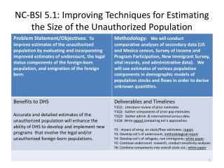 NC-BSI 5.1:  Improving Techniques for Estimating the Size of the Unauthorized Population