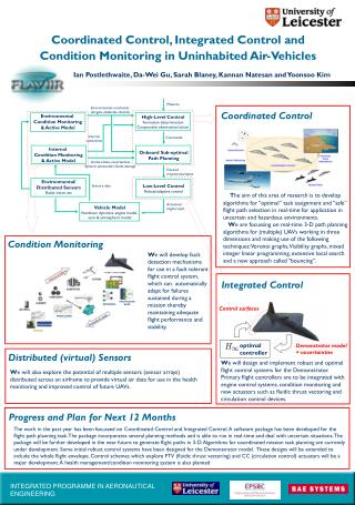 Flight Control Systems at Leicester ppt - FLAVIIR