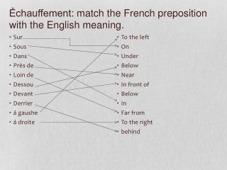 Ẻchauffement : match the French preposition with the English meaning.
