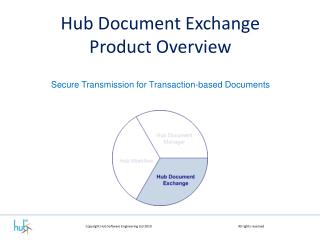 Hub Document Exchange Product  Overview