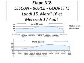 Etape N°8 LESCUN - BORCE - GOURETTE Lundi  15, Mardi 16 et               Mercredi  17  Août
