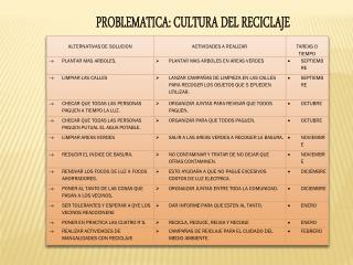 PROBLEMATICA: CULTURA DEL RECICLAJE