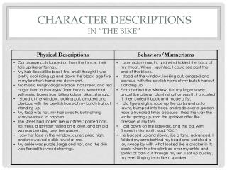 "Character descriptions  in ""the bike"""