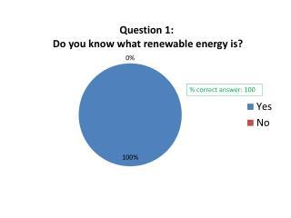 % correct  answer : 100